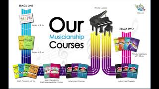 Student's Growth Track - Music Schools International