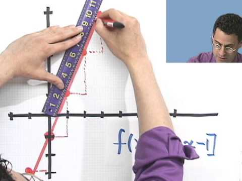 Graphing the Greatest Integer Function