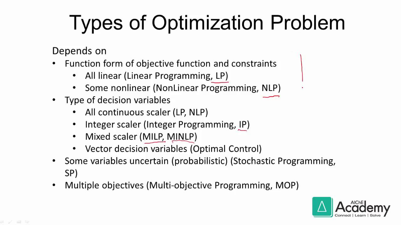 collocation and nonlinear programming Transform the state and control variables into nonlinear programming (nlp) parame- ters at collocation points a nonlinear programming solver can then be used to solve.
