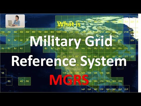 What is Military Grid Reference System MGRS