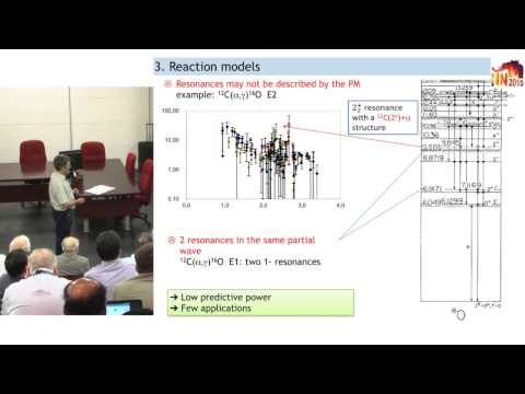 NN 2015 - Reaction models in nuclear astrophysic