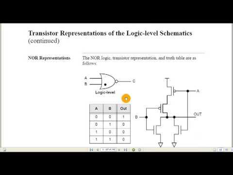 Les portes logiques logic gates by electrondz youtube for Porte logique