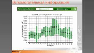система анализа ценовых моделей Autochartist.mp4