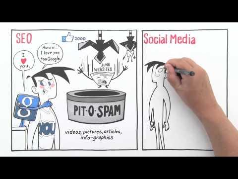 Internet Marketing Explained