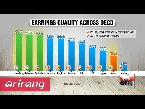Job quality in Korea remains in lower rank among OECD countries