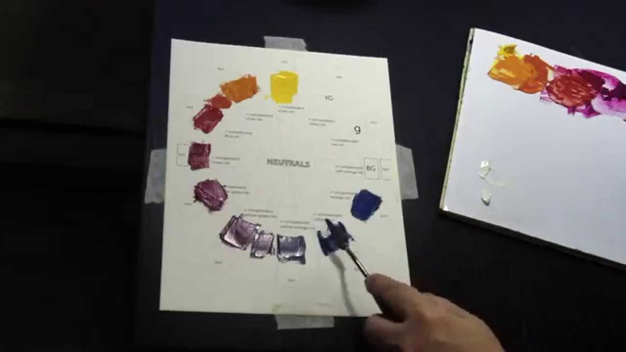 CMY Oil Painting Color Wheel Demo By Fine Artist Talya Johnson Part 1