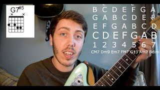 HOW TO WRITE AN INDIE CHORD PROGRESSION