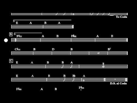Piece Of My Heart - Janis Joplin (Chords)