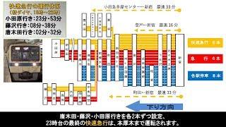 名/迷列車で行こう東京大手私鉄編 変革する小田急の運行体系