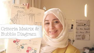 How to make a Criteria (w/Adjacency) Matrix & Bubble Diagram for Interior Designers