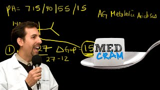 Medical Acid Base and ABGs Explained Clearly by MedCram.com | 7 of 8