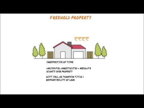 Freehold v/s Leasehold Property