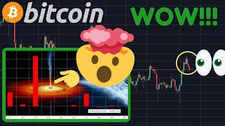 WARNING TO ALL BITCOIN BEARS!!!!!!! THIS CHART WILL BLOW YOUR MIND!!!!