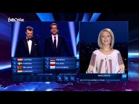Eurovision 2014 Голосование