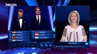 видео Голосование на «Евровидении»