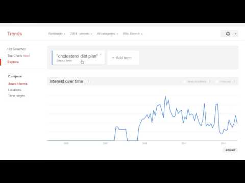 06 Online Market Research - Finding Market Trends