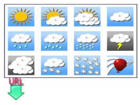 Arapça öğrenmek için ücretsiz ve kolay dersleri   ders onaltı   mevsimler ve hava durumu