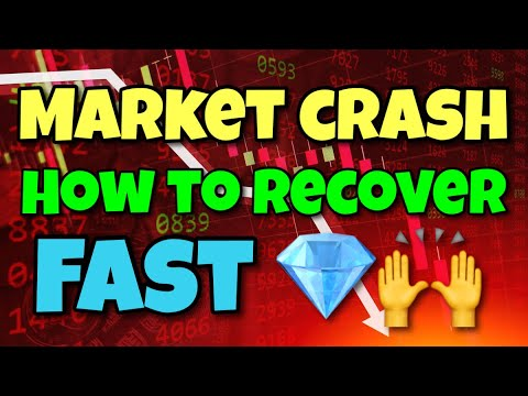The Market Crash 2021 | My Best Strategy To Recover Fast