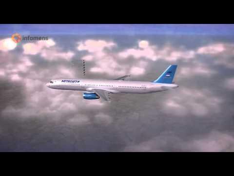 Реконструкция крушения A-321 над Синаем