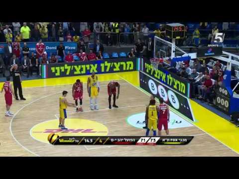 Winner-League Game 19: Maccabi FOX Tel Aviv 77 - Hapoel Jerusalem 74