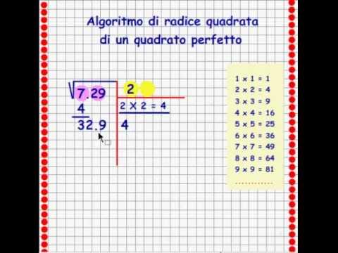 Come Calcolare La Radice Quadrata Senza Calcolatrice