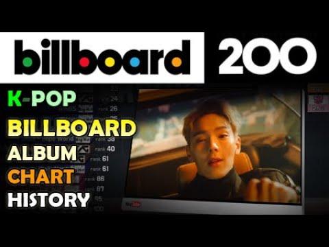 KPOP SONGS on BILLBOARD 200 ALBUM CHART HISTORY