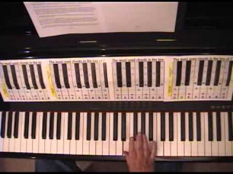 Piano Fingering Which Finger Goes Where Why Youtube