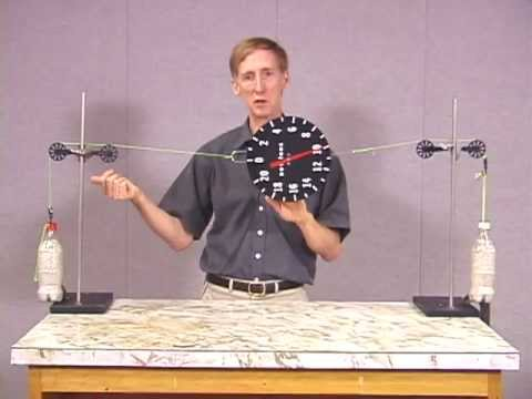 Spring Scale: What Does a Spring Scale Measure? Part 3