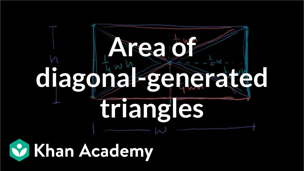 Area of diagonal generated triangles of rectangle are equal | Geometry | Khan Academy