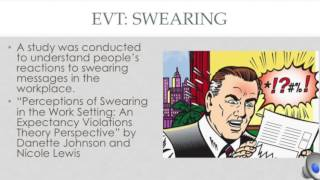 Expectancy Violations Theory (EVT)
