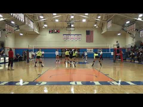 Brookhaven College vs. Eastfield College set 2