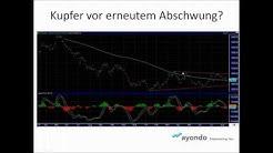 Dollar, Yen, Pfund & Euro: Die wichtigsten Währungen & Rohstoffe im Chart-Check