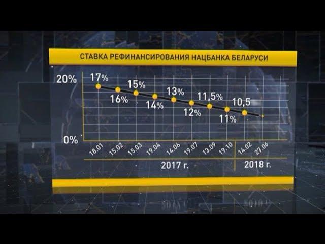Нацбанк снижает ставку рефинансирования на 0,5%