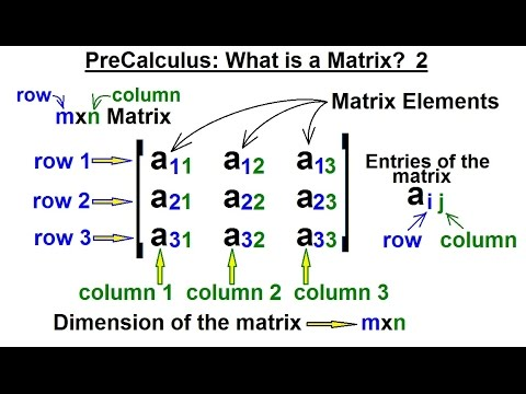 Precalculus Matrices Matrix Applications 2 Of 33 What Is A Matrix 2 Youtube