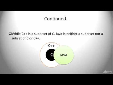 history of java programming Java programming language was developed with the combined effort from 5 great geeks, james gosling, patrick naughton, chris warth, mike sheridan and ed frank, while they all were working for sun microsystems, inc.
