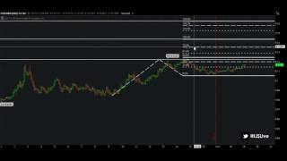 IJS TV: 07_23_2017 LIVE TRADE!!!!!! EUR/HKD FOREX TRADE