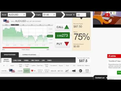 Top rated binary options software