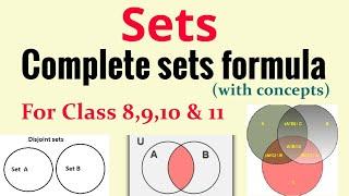 Sets - Complete Formula and Concepts of sets || Set theory formulas || Sets formula || All formulas screenshot 3
