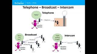Long Range Phones: SIP Solution in Retail