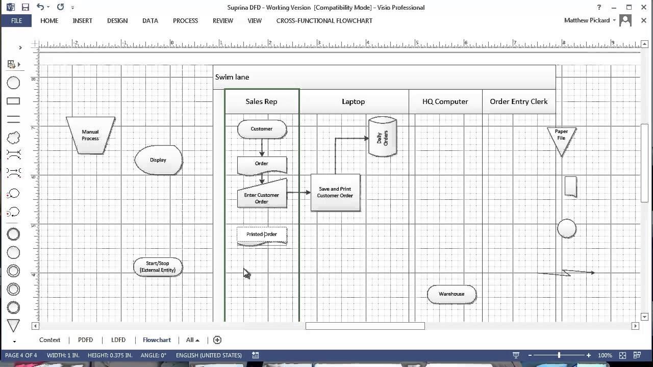System Documentation - Part VI: Creating the Flowchart