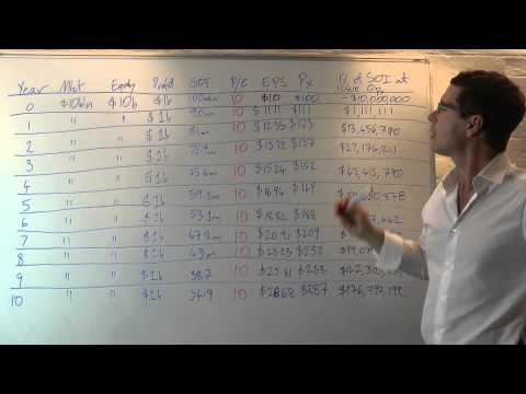 Montgomery Whiteboard Series - Executive Remuneration