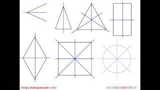 46  Осевая и центральная симметрии