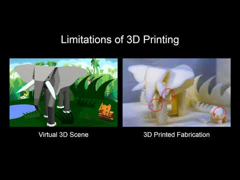 [TVCG 2018] PaperCraft3D: Paper-Based 3D Modeling and Scene Fabrication