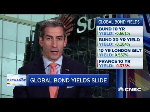 Low Interest Rates Are Here To Stay, Says SunTrust's Chief Market Strategist