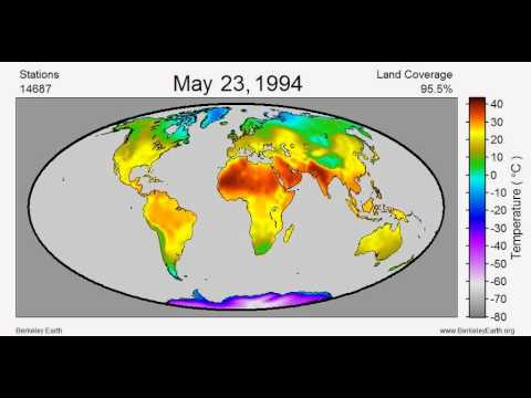Daily Absolute Average Temperature 1990-2000