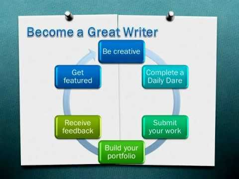 Free Online Writing Course
