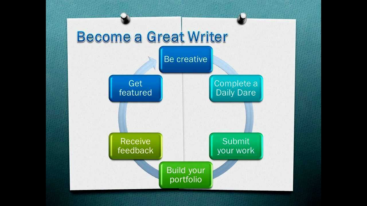 online writing course online writing course