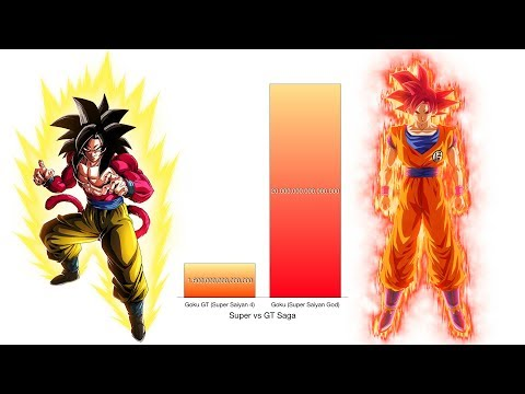 Goku Vs GT Goku Power Levels - Dragon Ball Super/GT