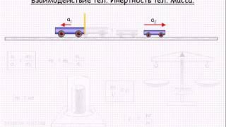 Взаимодействие тел  Инертность тел  Масса  Механика  Урок 11