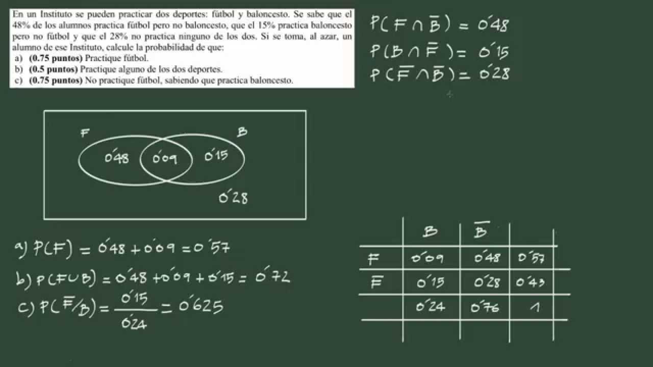10 ejercicio 10 probabilidad pau diagrama de venn tabla de ejercicio 10 probabilidad pau diagrama de venn tabla de contingencia youtube ccuart Choice Image